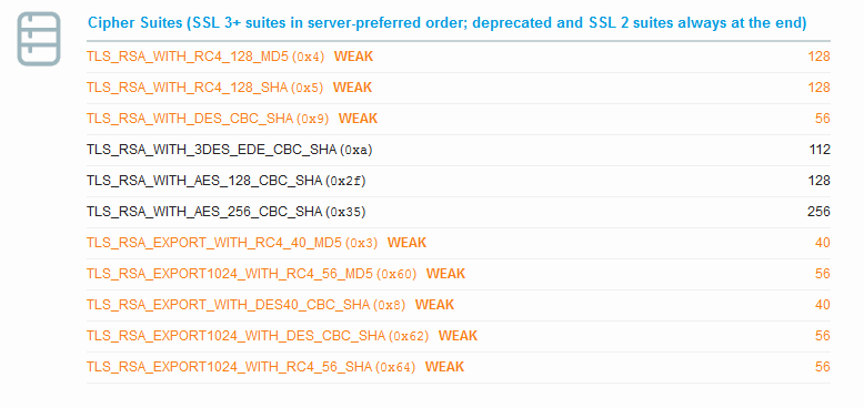 Przykład konfiguracji serwera podatnego na atak FREAK